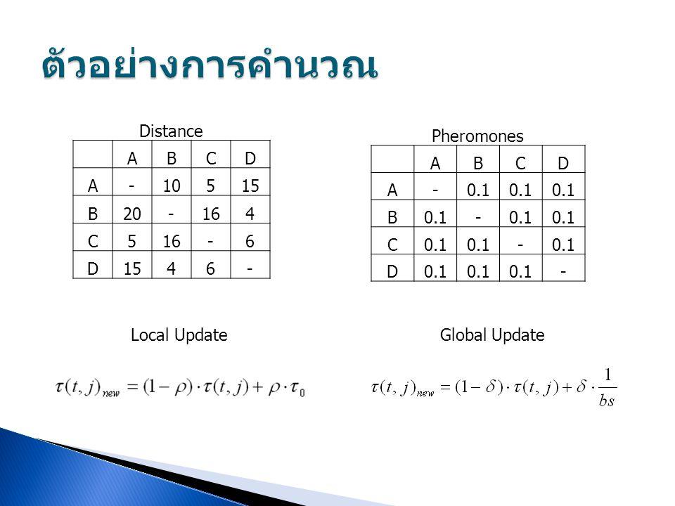 Distance ABCD A-10515 B20-164 C5 -6 D1546- Pheromones ABCD A-0.1 B - C - D - Local UpdateGlobal Update