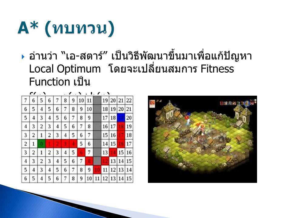 """ อ่านว่า """" เอ - สตาร์ """" เป็นวิธีพัฒนาขึ้นมาเพื่อแก้ปัญหา Local Optimum โดยจะเปลี่ยนสมการ Fitness Function เป็น  f(n) = g(n)+h(n)"""