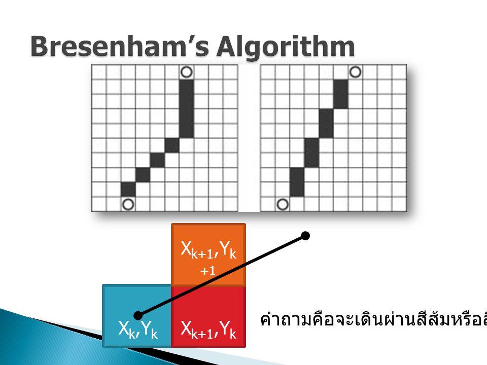 X k,Y k X k+1,Y k X k+1,Y k +1 คำถามคือจะเดินผ่านสีส้มหรือสีแดง