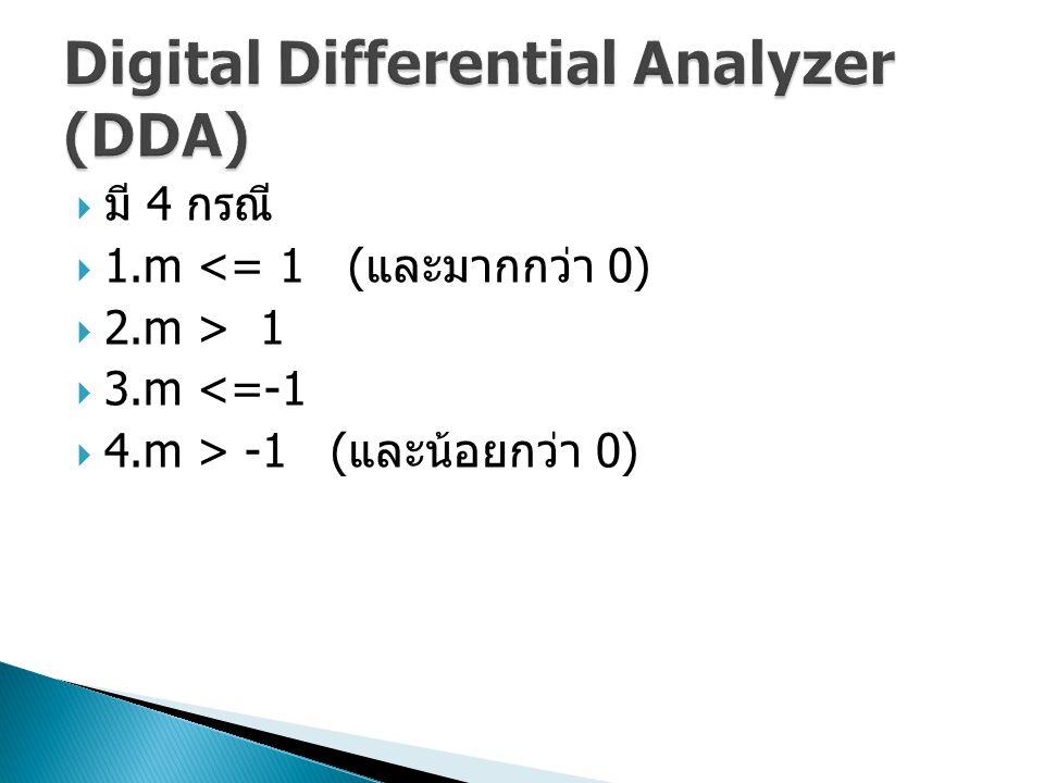  มี 4 กรณี  1.m <= 1 ( และมากกว่า 0)  2.m > 1  3.m <=-1  4.m > -1 ( และน้อยกว่า 0)