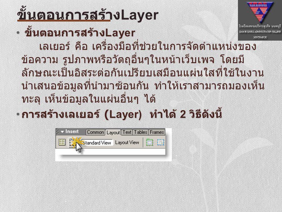 ขั้นตอนการสร้าง Layer ขั้นตอนการสร้าง Layer เลเยอร์ คือ เครื่องมือที่ช่วยในการจัดตำแหน่งของ ข้อความ รูปภาพหรือวัตถุอื่นๆในหน้าเว็บเพจ โดยมี ลักษณะเป็น