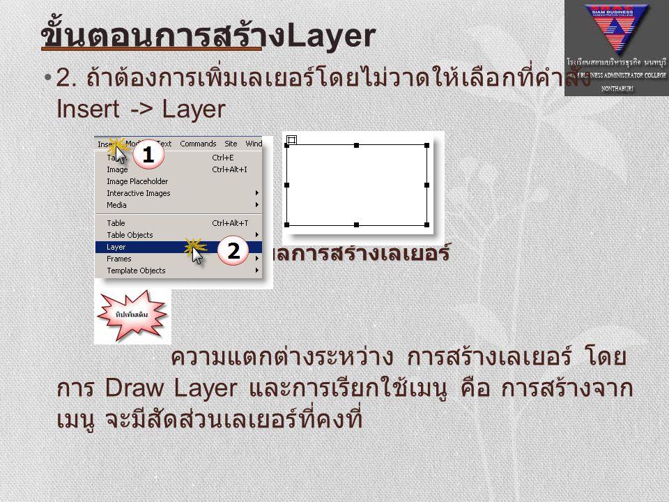 2. ถ้าต้องการเพิ่มเลเยอร์โดยไม่วาดให้เลือกที่คําสั่ง Insert -> Layer ผลการสร้างเลเยอร์ ผลการสร้างเลเยอร์ ความแตกต่างระหว่าง การสร้างเลเยอร์ โดย การ Dr