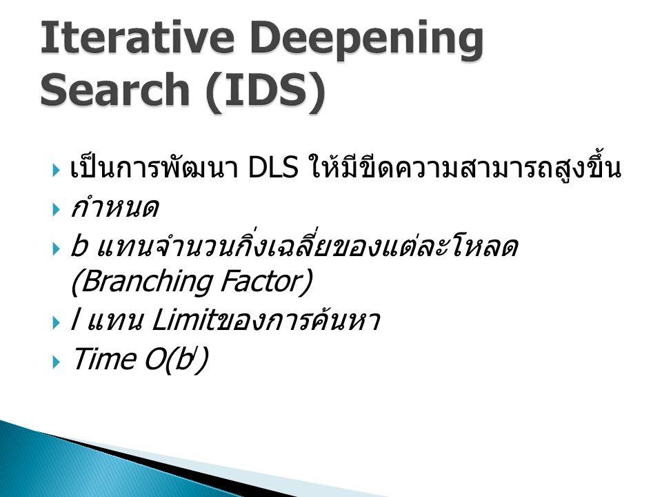  เป็นการพัฒนา DLS ให้มีขีดความสามารถสูงขึ้น  กำหนด  b แทนจำนวนกิ่งเฉลี่ยของแต่ละโหลด (Branching Factor)  l แทน Limit ของการค้นหา  Time O(b l )