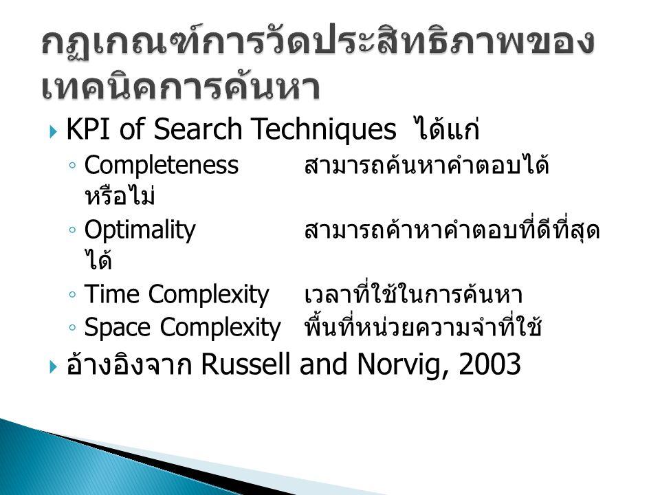  KPI of Search Techniques ได้แก่ ◦ Completeness สามารถค้นหาคำตอบได้ หรือไม่ ◦ Optimality สามารถค้าหาคำตอบที่ดีที่สุด ได้ ◦ Time Complexity เวลาที่ใช้ในการค้นหา ◦ Space Complexity พื้นที่หน่วยความจำที่ใช้  อ้างอิงจาก Russell and Norvig, 2003