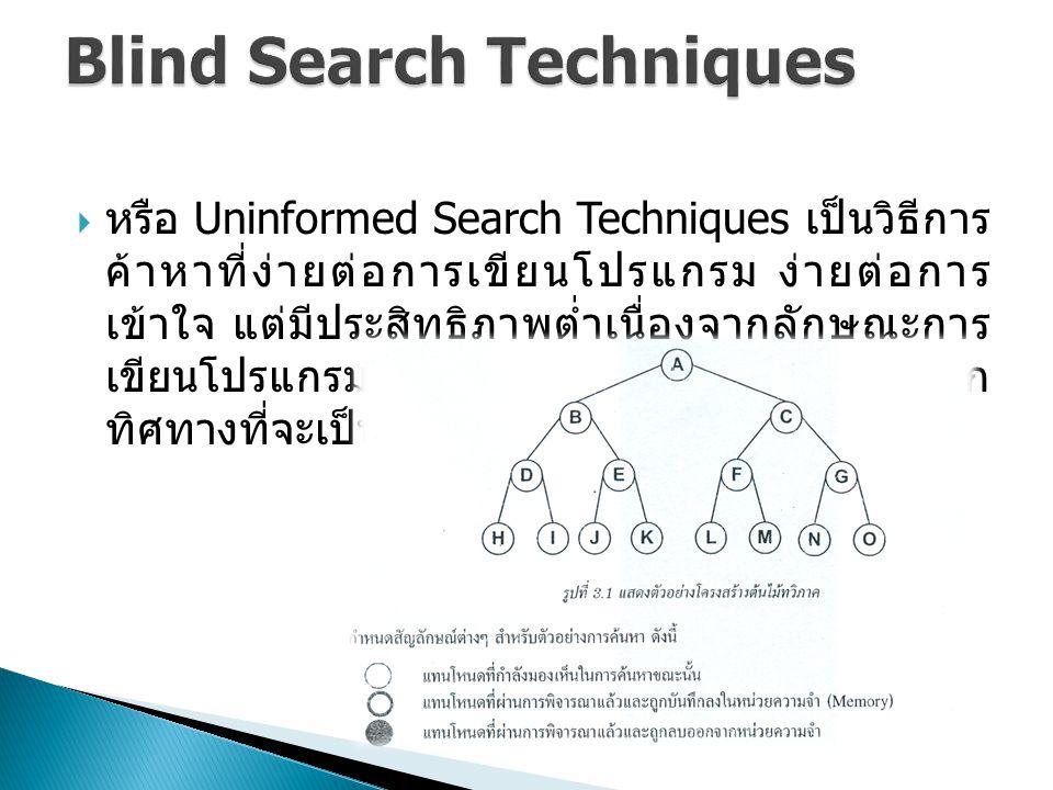  หรือ Uninformed Search Techniques เป็นวิธีการ ค้าหาที่ง่ายต่อการเขียนโปรแกรม ง่ายต่อการ เข้าใจ แต่มีประสิทธิภาพต่ำเนื่องจากลักษณะการ เขียนโปรแกรมต้องต้อง For หรือ While loop ทุก ทิศทางที่จะเป็นไปได้