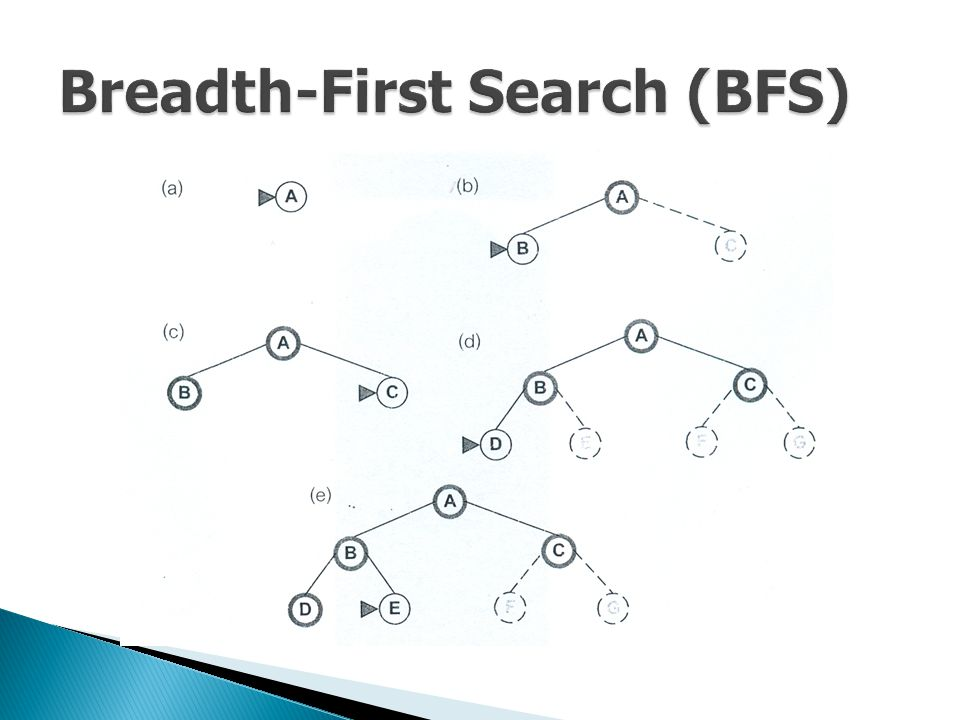  Nearest neighbor search (NNS), also known as proximity search, similarity search or closest point search, is an optimization problem for finding closest points in metric spaces.