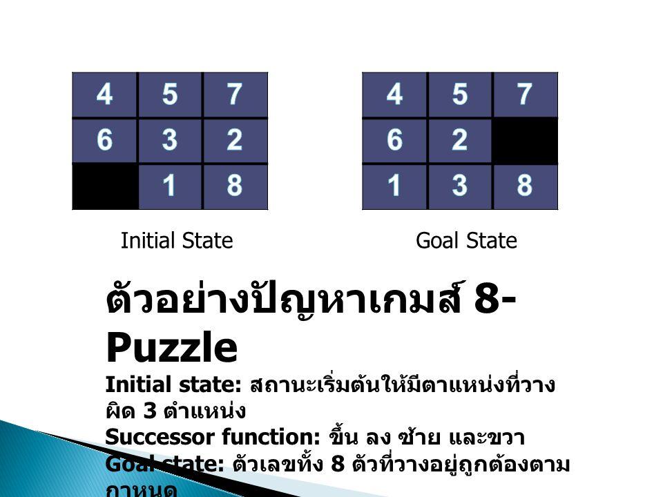 Initial StateGoal State ตัวอย่างปัญหาเกมส์ 8- Puzzle Initial state: สถานะเริ่มต้นให้มีตาแหน่งที่วาง ผิด 3 ตำแหน่ง Successor function: ขึ้น ลง ซ้าย และ