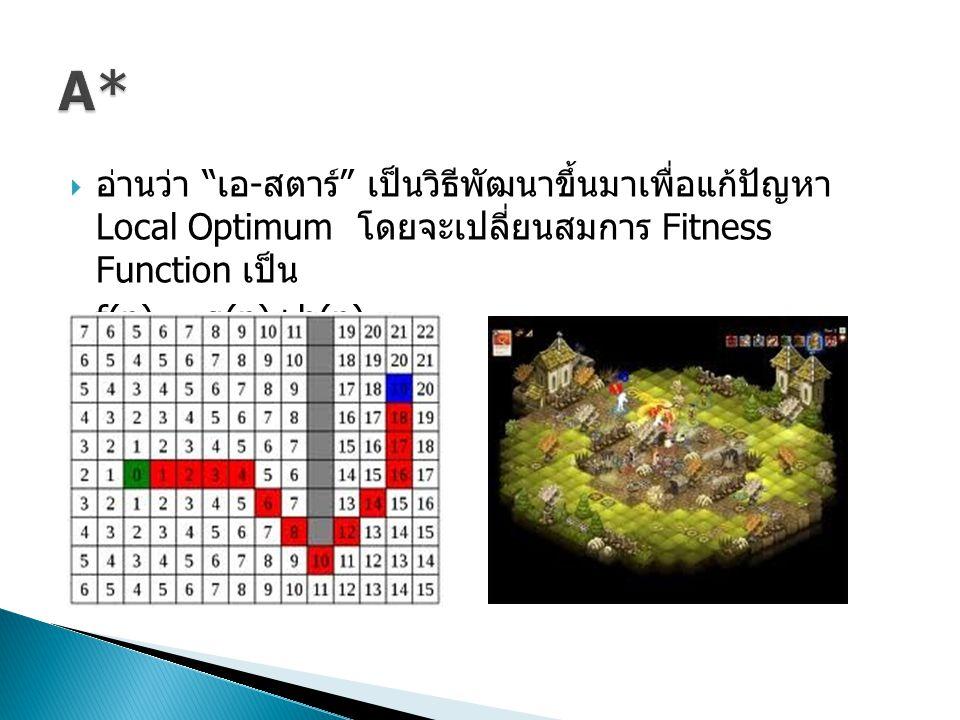  อ่านว่า เอ - สตาร์ เป็นวิธีพัฒนาขึ้นมาเพื่อแก้ปัญหา Local Optimum โดยจะเปลี่ยนสมการ Fitness Function เป็น  f(n) = g(n)+h(n)