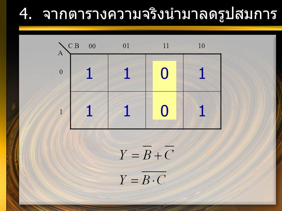 4. จากตารางความจริงนำมาลดรูปสมการ 1101 1101 A C B 00 011110 0 1