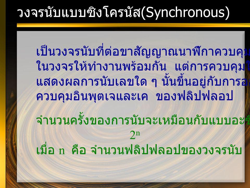 วงจรนับแบบซิงโครนัส (Synchronous) เป็นวงจรนับที่ต่อขาสัญญาณนาฬิกาควบคุมฟลิฟลิปทุกตัว ในวงจรให้ทำงานพร้อมกัน แต่การควบคุมให้วงจรนับ แสดงผลการนับเลขใด ๆ