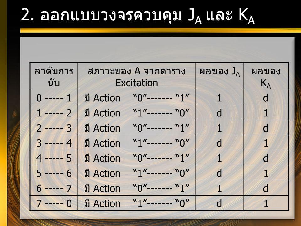 """2. ออกแบบวงจรควบคุม J A และ K A ลำดับการ นับ สภาวะของ A จากตาราง Excitation ผลของ J A ผลของ K A 0 ----- 1 มี Action """"0""""------- """"1"""" 1d 1 ----- 2 มี Act"""