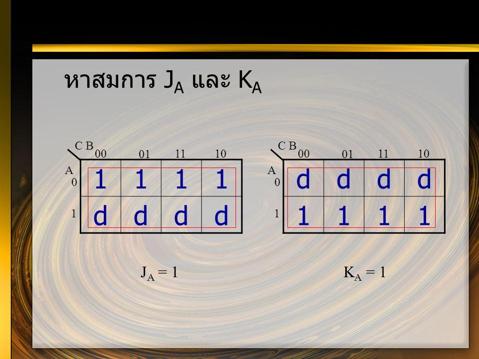 หาสมการ J A และ K A 1111 dddd A C B 00 01 1110 0 1 dddd 1111 A C B 00 01 1110 0 1 J A = 1K A = 1