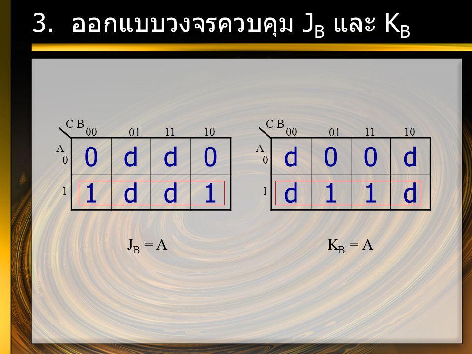 3. ออกแบบวงจรควบคุม J B และ K B 0dd0 1dd1 A C B 00 01 1110 0 1 d00d d11d A C B 00 01 1110 0 1 J B = AK B = A