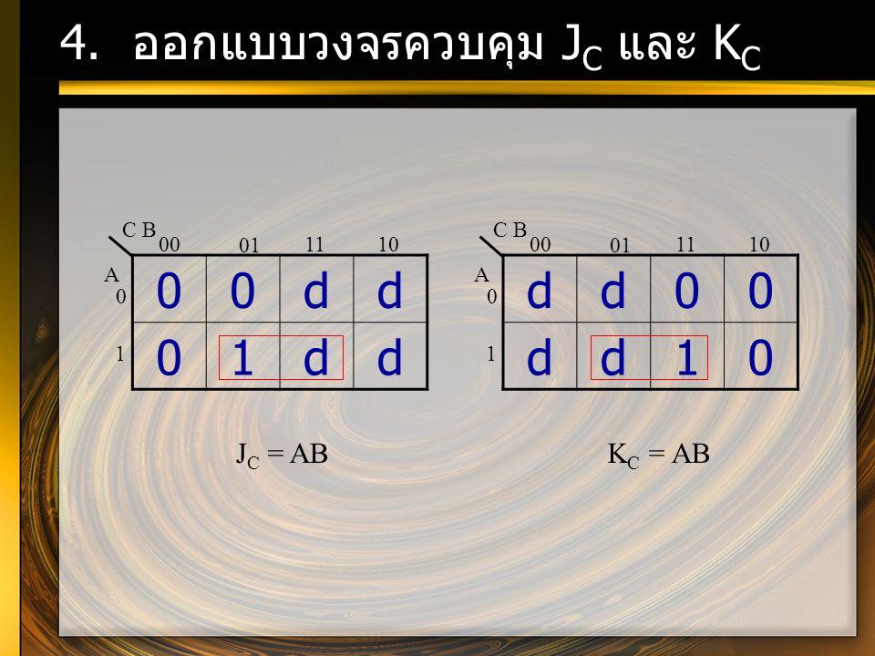4. ออกแบบวงจรควบคุม J C และ K C 00dd 01dd A C B 00 01 1110 0 1 dd00 dd10 A C B 00 01 1110 0 1 J C = ABK C = AB