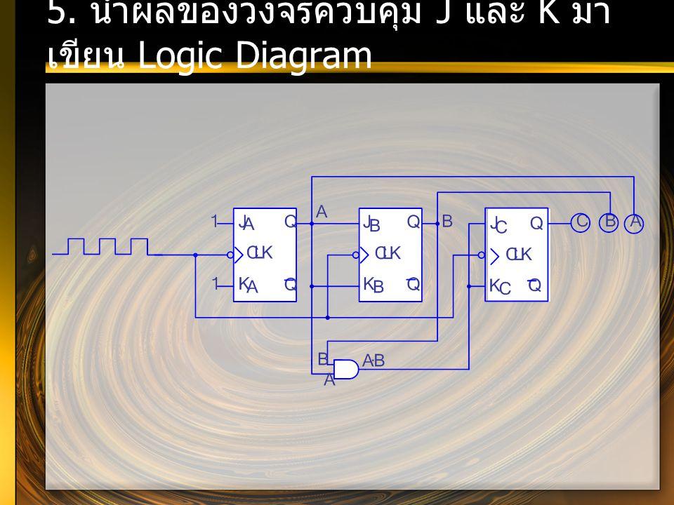 5. นำผลของวงจรควบคุม J และ K มา เขียน Logic Diagram