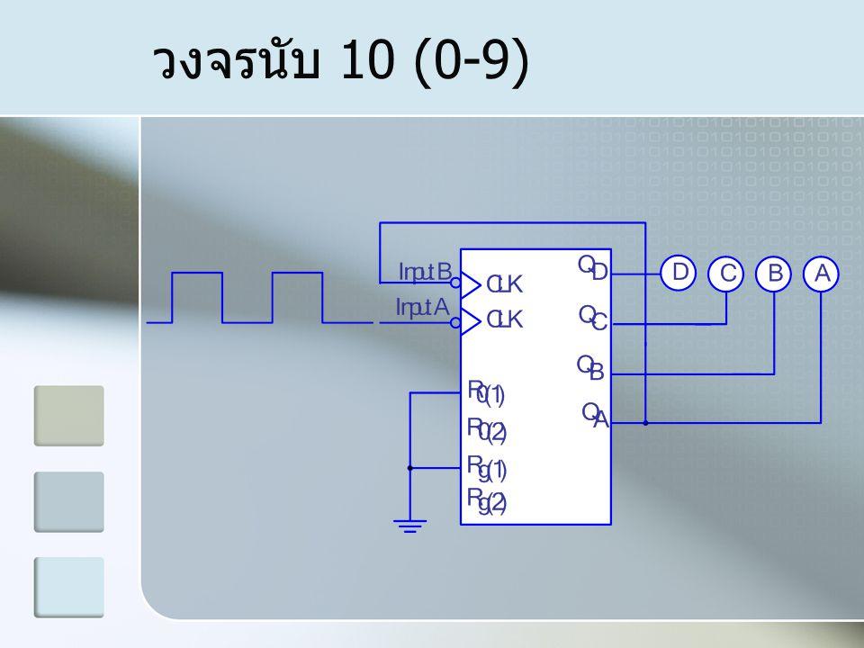 วงจรนับ 10 (0-9)