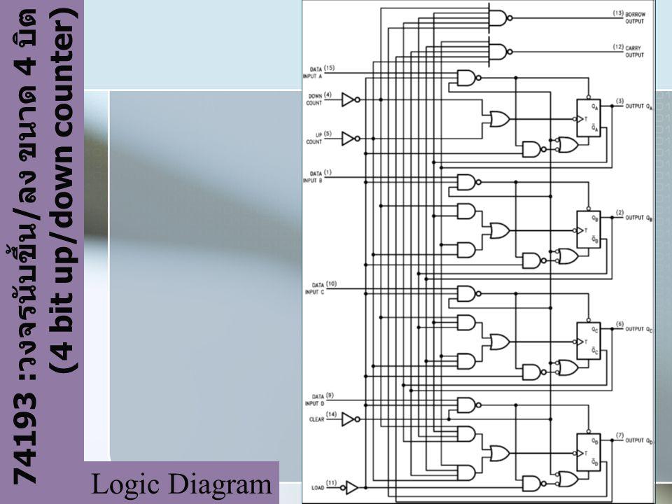 74193 : วงจรนับขึ้น / ลง ขนาด 4 บิต (4 bit up/down counter) Logic Diagram