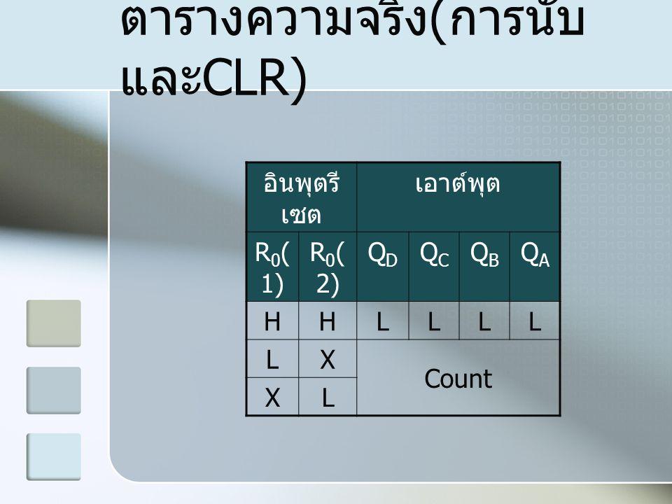 ตารางความจริง ( การนับ และ CLR) อินพุตรี เซต เอาต์พุต R 0 ( 1) R 0 ( 2) QDQD QCQC QBQB QAQA HHLLLL LX Count XL