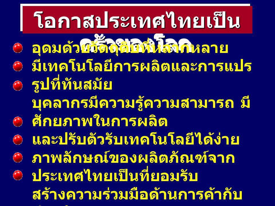 โอกาสประเทศไทยเป็น ครัวของโลก อุดมด้วยวัตถุดิบที่หลากหลาย มีเทคโนโลยีการผลิตและการแปร รูปที่ทันสมัย บุคลากรมีความรู้ความสามารถ มี ศักยภาพในการผลิต และ