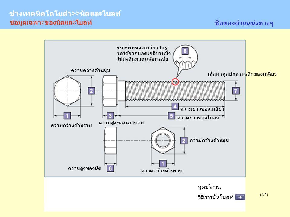 TOYOTA Technician >> Nuts and Bolts (1/1) จุดบริการ: วิธีการถอดและประกอบโบลท์สตัด (Stud Bolt) โบลท์รูปตัวยู โบลท์สตัด ชนิดของโบลท์ ข้อมูลเฉพาะของนัตและโบลท์ ช่างเทคนิคโตโยต้า>>นัตและโบลท์