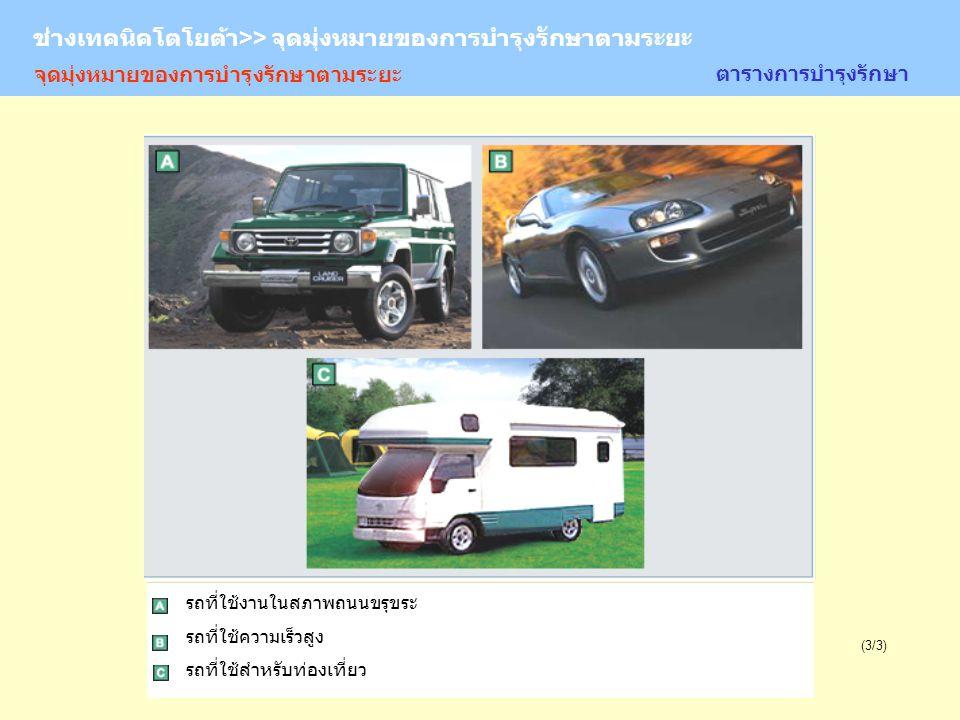 TOYOTA Technician >> Purpose of Periodic Maintenance (3/3) Vehicle being driven on the rough road Vehicle being driven at high speeds รถที่ใช้งานในสภาพถนนขรุขระ รถที่ใช้ความเร็วสูง รถที่ใช้สำหรับท่องเที่ยว ตารางการบำรุงรักษา จุดมุ่งหมายของการบำรุงรักษาตามระยะ ช่างเทคนิคโตโยต้า>> จุดมุ่งหมายของการบำรุงรักษาตามระยะ