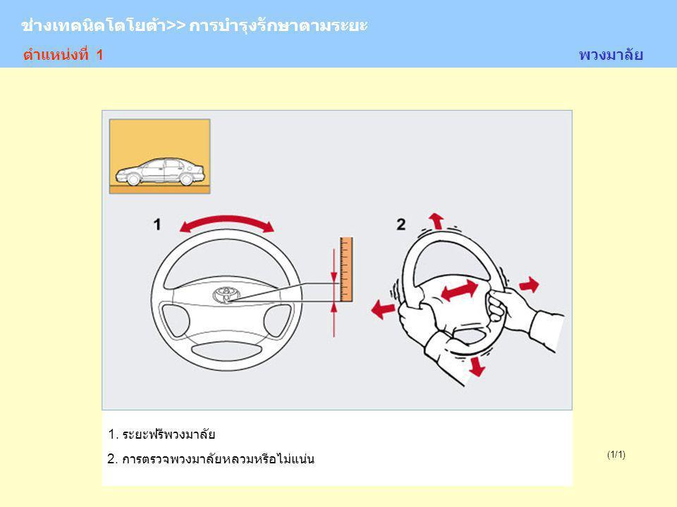 TOYOTA Technician >> Periodic Maintenance (1/1) 1.