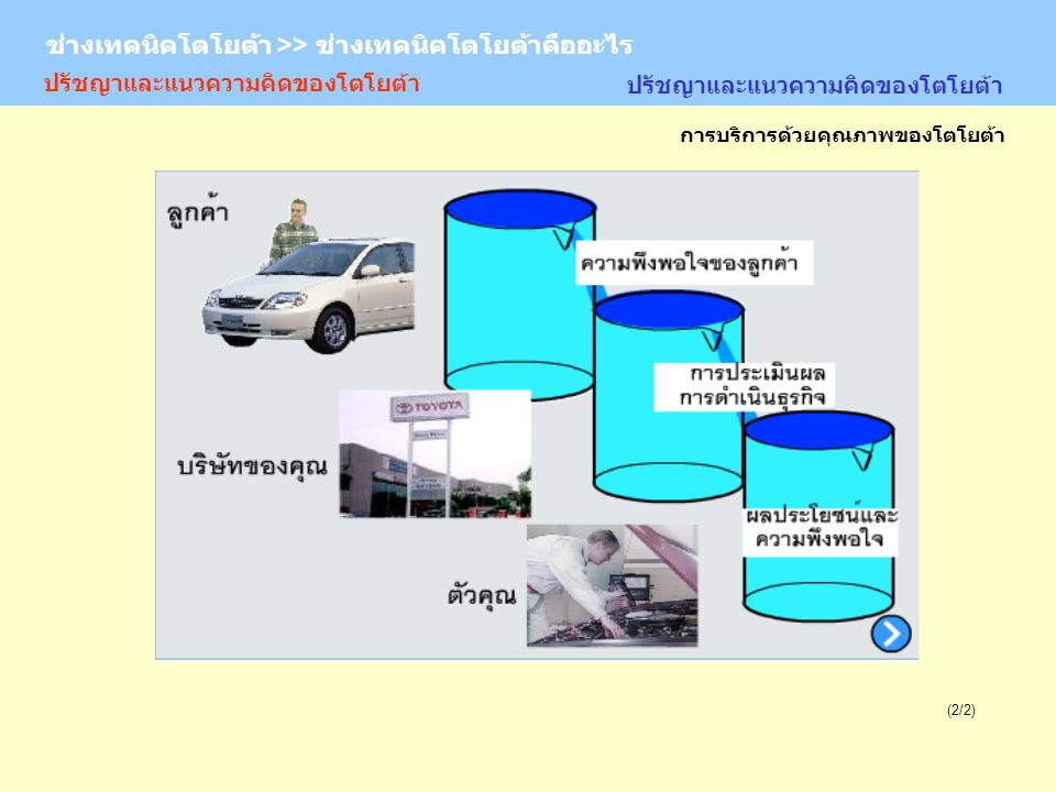 TOYOTA Technician >> What is the TOYOTA Technician (9/11) 8.