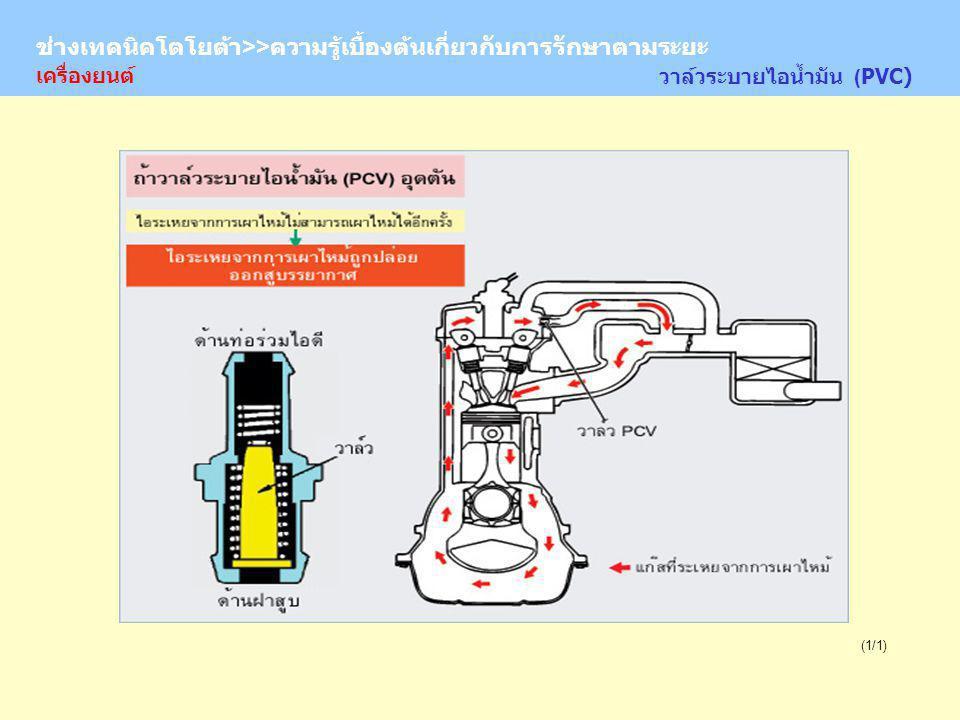 TOYOTA Technician >> Basic Knowledge of Periodic Maintenance (1/1) วาล์วระบายไอน้ำมัน (PVC) ช่างเทคนิคโตโยต้า>>ความรู้เบื้องต้นเกี่ยวกับการรักษาตามระยะ เครื่องยนต์