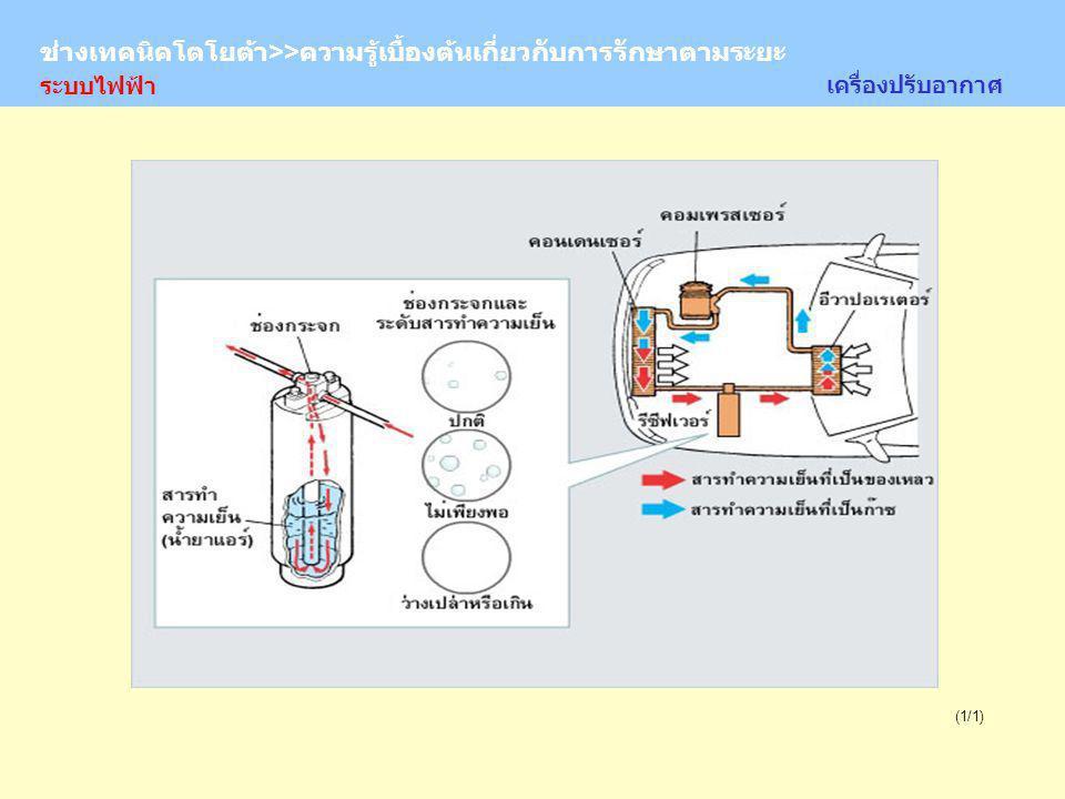 TOYOTA Technician >> Basic Knowledge of Periodic Maintenance (1/1) เครื่องปรับอากาศ ช่างเทคนิคโตโยต้า>>ความรู้เบื้องต้นเกี่ยวกับการรักษาตามระยะ ระบบไฟฟ้า