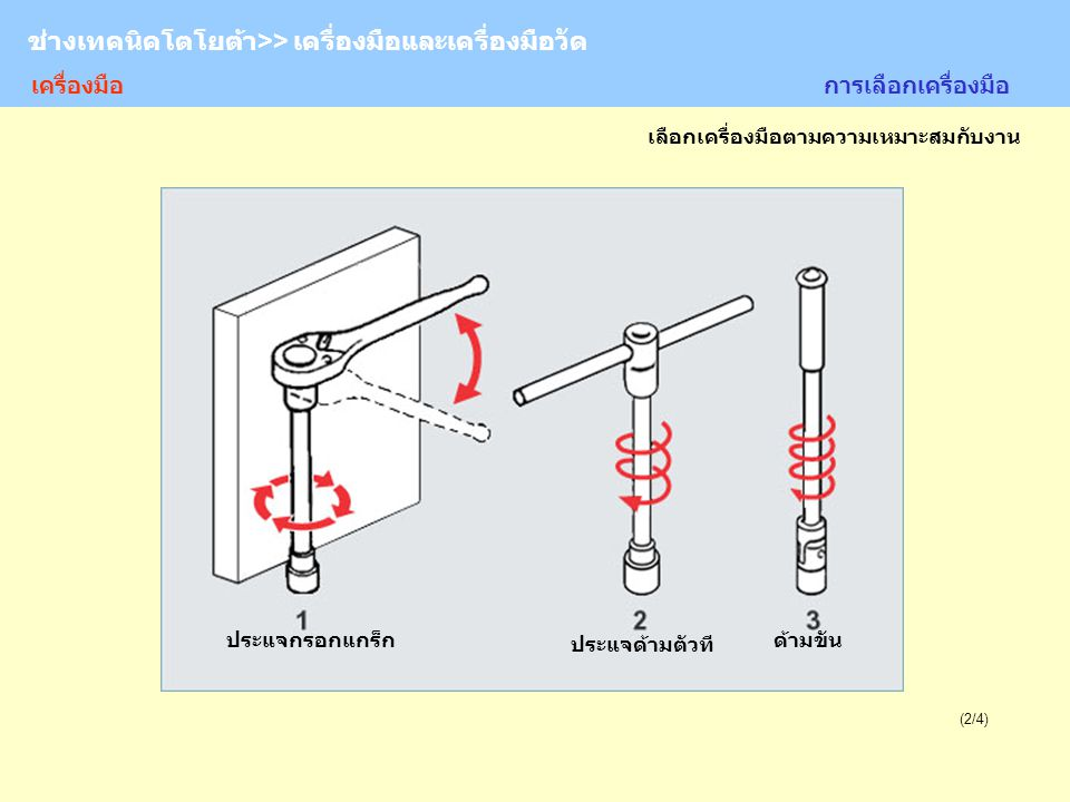 TOYOTA Technician >> Tool and Measurement (4/10) การใช้ / 4.