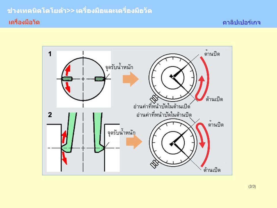 TOYOTA Technician >> Tool and Measurement (3/3) คาลิปเปอร์เกจ ช่างเทคนิคโตโยต้า>> เครื่องมือและเครื่องมือวัด เครื่องมือวัด