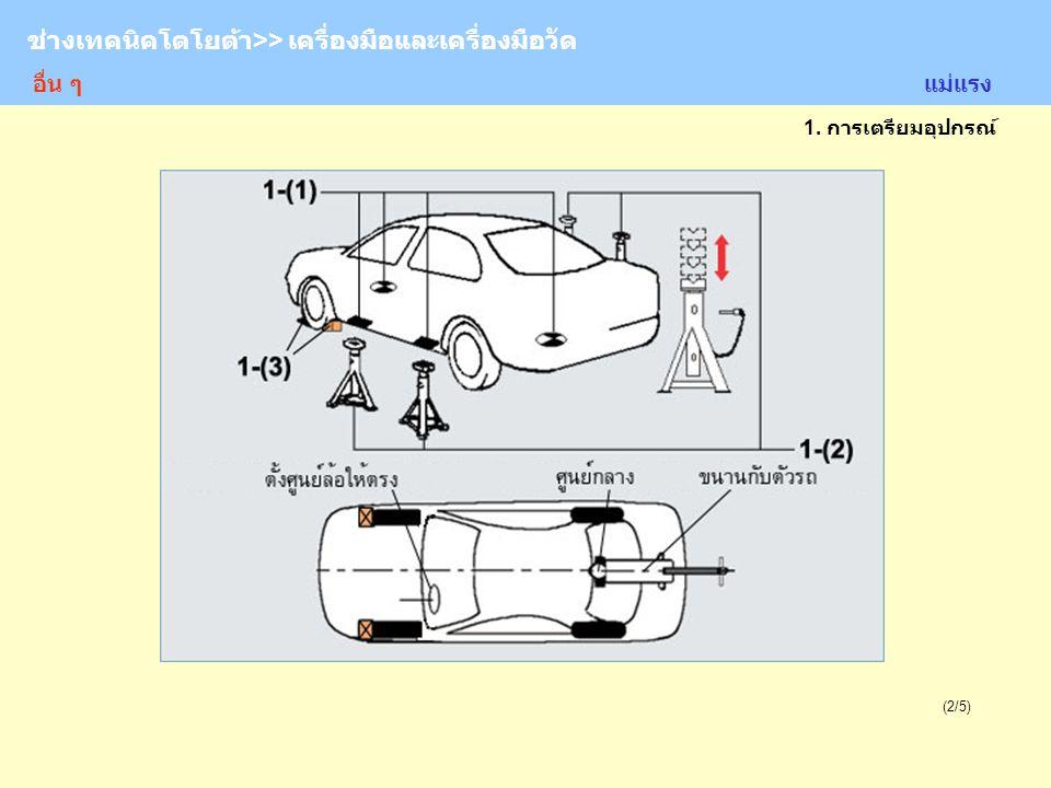 TOYOTA Technician >> Tool and Measurement (2/5) ช่างเทคนิคโตโยต้า>> เครื่องมือและเครื่องมือวัด 1. การเตรียมอุปกรณ์ อื่น ๆ แม่แรง