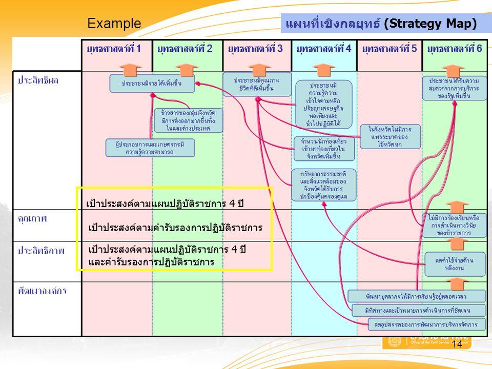14 ั Example แผนที่เชิงกลยุทธ์ (Strategy Map)
