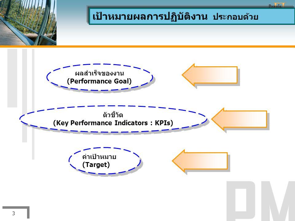 PM 3 เป้าหมายผลการปฏิบัติงาน ประกอบด้วย ผลสำเร็จของงาน (Performance Goal) ผลสำเร็จของงาน (Performance Goal) ค่าเป้าหมาย (Target) ค่าเป้าหมาย (Target)