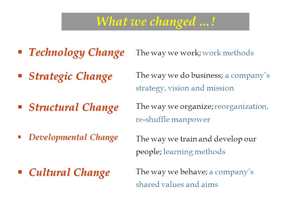 What we changed …!  Technology Change The way we work; work methods  Strategic Change The way we do business; a company's strategy, vision and missi