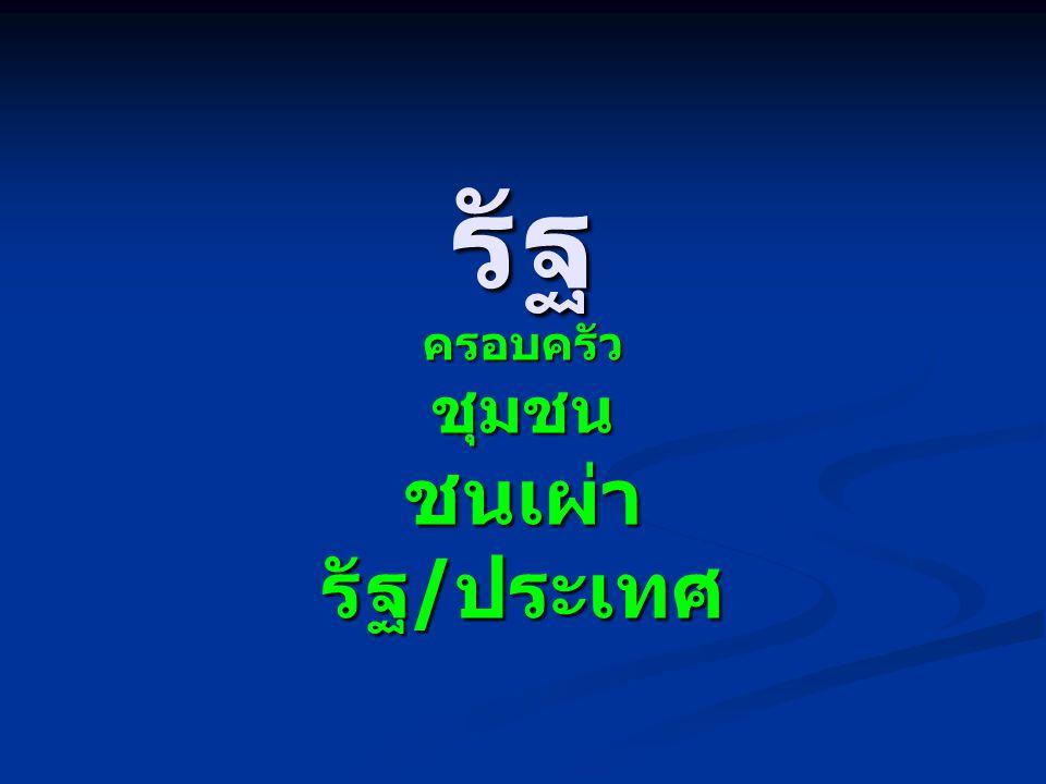 ภารกิจของรัฐ (Function of State) ภารกิจพื้นฐาน (Negative Function of State) ป้องกัน/ยุติข้อพิพาท (ความเรียบร้อย/รักษาความปลอดภัย) ภารกิจรอง (Positive Function of State) การส่งเสริมสวัสดิภาพและกระจายความมั่นคง ของชาติและประชาชน ความมั่นคง ภายใน ความมั่นคง ภายนอก ด้านสังคม วัฒนธรรม ด้านเศรษฐกิจ ศึกษา สาธารณสุข แรงงาน การพัฒนาชุมชน การดำรงชีพ สิ่งแวดล้อม ฯลฯ อุตสาหกรรม พาณิชยกรรม คมนาคม ทรัพยากรธรรม ชาติ การเกษตร ฯลฯ ลำดับภารกิจ กำหนดหลักเกณฑ์และควบคุมป้องกันความมั่นคง ของประเทศ บังคับให้เป็นไปตามหลักเกณฑ์ โดย รัฐเป็นผู้ดำเนินการเอง (การใช้อำนาจปกครอง) วิธีดำเนินกา ร ควบคุมหลักเกณฑ์/ส่งเสริมการจัดบริการ โดย ทำเอง และให้เอกชนดำเนินการบางส่วน หรือ ร่วมกันทำ ราชการส่วนกลาง - ส่วนราชการ ราชการส่วนกลาง - ส่วนราชการ - องค์กรของรัฐรูปแบบอื่น ราชการส่วนภูมิภาค -จังหวัด/อำเภอ ราชการส่วนท้องถิ่น - องค์กรบริหารส่วน จังหวัด/ ส่วนตำบล / องค์กรของรัฐรูปแบบอื่น องค์กร การยุติธรรม การปกครอง ท้องที่ การคลัง ฯลฯ การทหาร การต่างประเทศ ฯลฯ