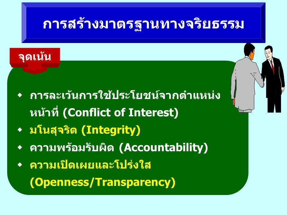 การสร้างมาตรฐานทางจริยธรรม  การละเว้นการใช้ประโยชน์จากตำแหน่ง หน้าที่ (Conflict of Interest)  มโนสุจริต (Integrity)  ความพร้อมรับผิด (Accountabilit