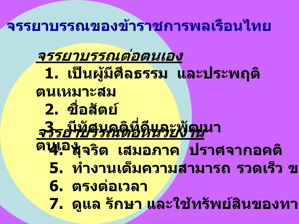 จรรยาบรรณของข้าราชการพลเรือนไทย จรรยาบรรณต่อตนเอง 1. เป็นผู้มีศีลธรรม และประพฤติ ตนเหมาะสม 2. ซื่อสัตย์ 3. มีทัศนคติที่ดีและพัฒนา ตนเอง จรรยาบรรณต่อหน