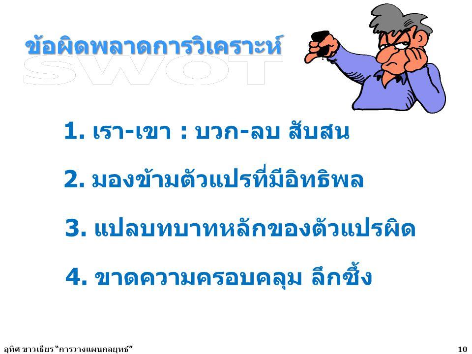 ข้อผิดพลาดการวิเคราะห์ 1. เรา-เขา : บวก-ลบ สับสน 2. มองข้ามตัวแปรที่มีอิทธิพล 3. แปลบทบาทหลักของตัวแปรผิด 4. ขาดความครอบคลุม ลึกซึ้ง 10 อุทิศ ขาวเธียร