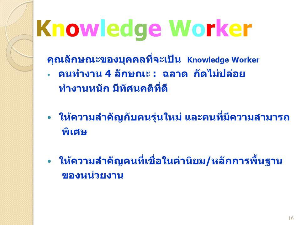 คุณลักษณะของบุคคลที่จะเป็น Knowledge Worker คนทำงาน 4 ลักษณะ : ฉลาด กัดไม่ปล่อย ทำงานหนัก มีทัศนคติที่ดี ให้ความสำคัญกับคนรุ่นใหม่ และคนที่มีความสามาร