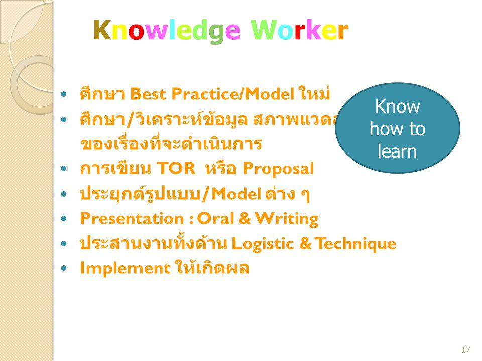 ทำงานในลักษณะ Agenda Base ศึกษา Best Practice/Model ใหม่ ศึกษา / วิเคราะห์ข้อมูล สภาพแวดล้อม ของเรื่องที่จะดำเนินการ การเขียน TOR หรือ Proposal ประยุก