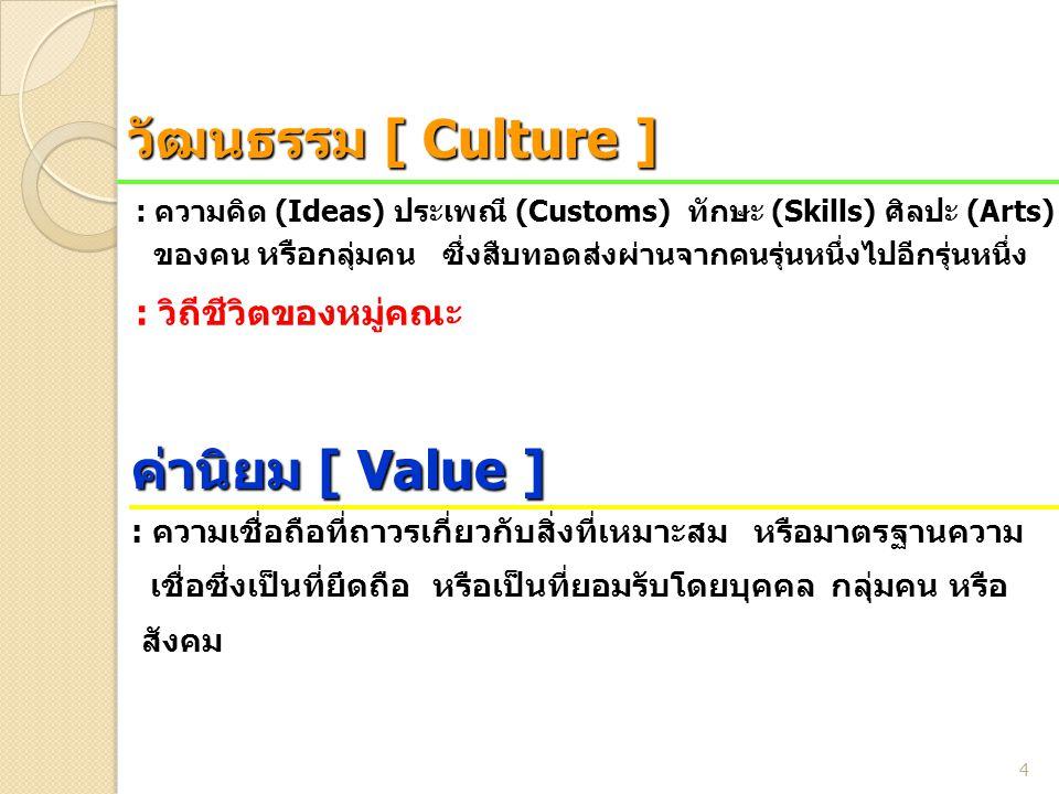 4 วัฒนธรรม [ Culture ] : ความคิด (Ideas) ประเพณี (Customs) ทักษะ (Skills) ศิลปะ (Arts) ของคน หรือ กลุ่มคน ซึ่งสืบทอดส่งผ่านจากคนรุ่นหนึ่งไปอีกรุ่นหนึ่