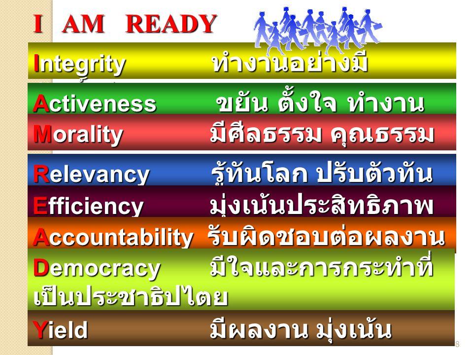 8 Integrity ทำงานอย่างมี ศักดิ์ศรี Activeness ขยัน ตั้งใจ ทำงาน เชิงรุก Morality มีศีลธรรม คุณธรรม Relevancy รู้ทันโลก ปรับตัวทัน โลกตรงกับสังคม Effic
