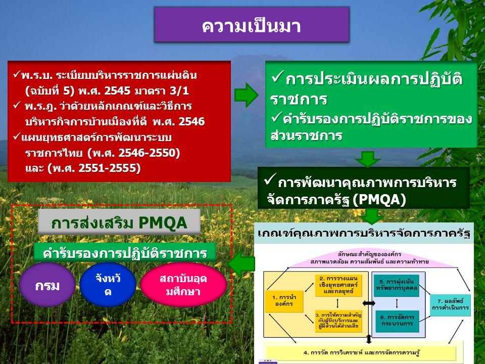 +ยุทธศาสตร์การพัฒนา ระบบราชการไทย พ.ศ. 2551- 2555 พ.