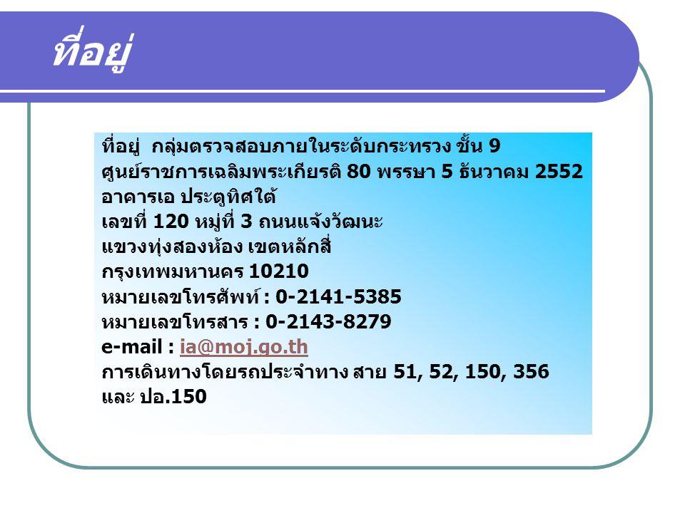 เบอร์โทรศัพท์ ชื่อ - ตำแหน่งเบอร์โทรศัพท์ นางสาวสวาสดิ์ อินทวังโส หัวหน้ากลุ่มตรวจสอบภายในระดับกระทรวง 0-2141-5385 นางมะลิวรรณ วิสุทธิศักดิ์ นักวิชาการตรวจสอบภายในชำนาญการพิเศษ 0-2141-4930 นางปรมาพร นามสินธุ์ นักวิชาการตรวจสอบภายในชำนาญการ 0-2141-5387 นางชมพู โพธิวรรณ์ นักวิชาการตรวจสอบภายในชำนาญการ 0-2141-4932 นางสาวสุวลักษณ์ สุทัศน์ ณ อยุธยา นักวิชาการตรวจสอบภายในชำนาญการ 0-2141-5384