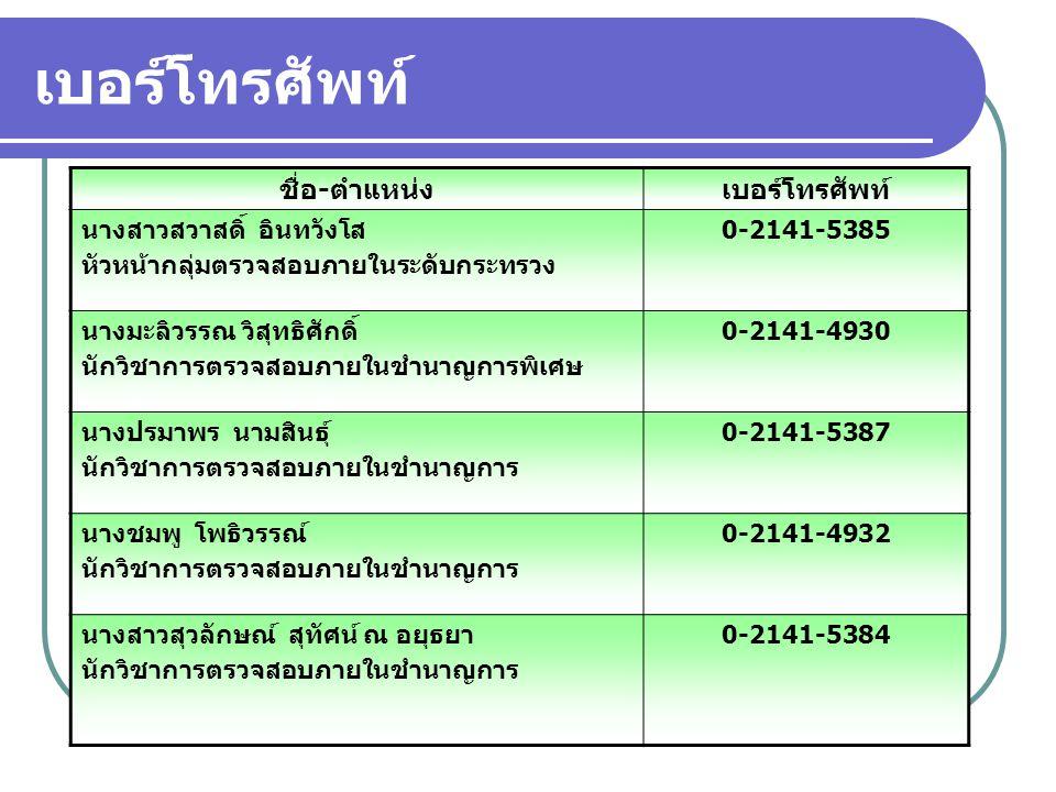 เบอร์โทรศัพท์ ชื่อ - ตำแหน่งเบอร์โทรศัพท์ นางนิจวิภา ชูฤกษ์ นักวิชาการตรวจสอบภายในปฏิบัติการ 0-2141-4933 นางสาววราภรณ์ ดวงใจ นักวิชาการตรวจสอบภายในปฏิบัติการ 0-2141-4931 นางสาวอมรรัตน์ ทนทอง เจ้าพนักงานธุรการปฏิบัติงาน 0-2141-5386 นางสาวมณีรัตน์ คูศรีเทพประทาน เจ้าหน้าที่บริหารงานทั่วไป 0-2141-5383 นางอรชา อยู่แจ้ง เจ้าหน้าที่สำนักงาน 0-2141-5382