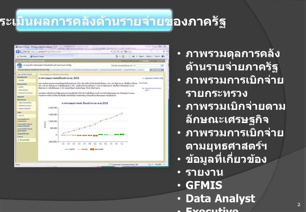 2 ภาพรวมดุลการคลัง ด้านรายจ่ายภาครัฐ ภาพรวมการเบิกจ่าย รายกระทรวง ภาพรวมเบิกจ่ายตาม ลักษณะเศรษฐกิจ ภาพรวมการเบิกจ่าย ตามยุทธศาสตร์ฯ ข้อมูลที่เกี่ยวข้อง รายงาน GFMIS Data Analyst Executive Summary