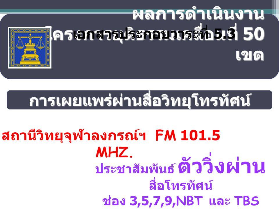 ผลการดำเนินงาน โครงการยุติธรรมเคลื่อนที่ 50 เขต สถานีวิทยุจุฬาลงกรณ์ฯ FM 101.5 MHZ.