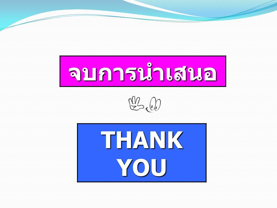 จบการนำเสนอ THANK YOU