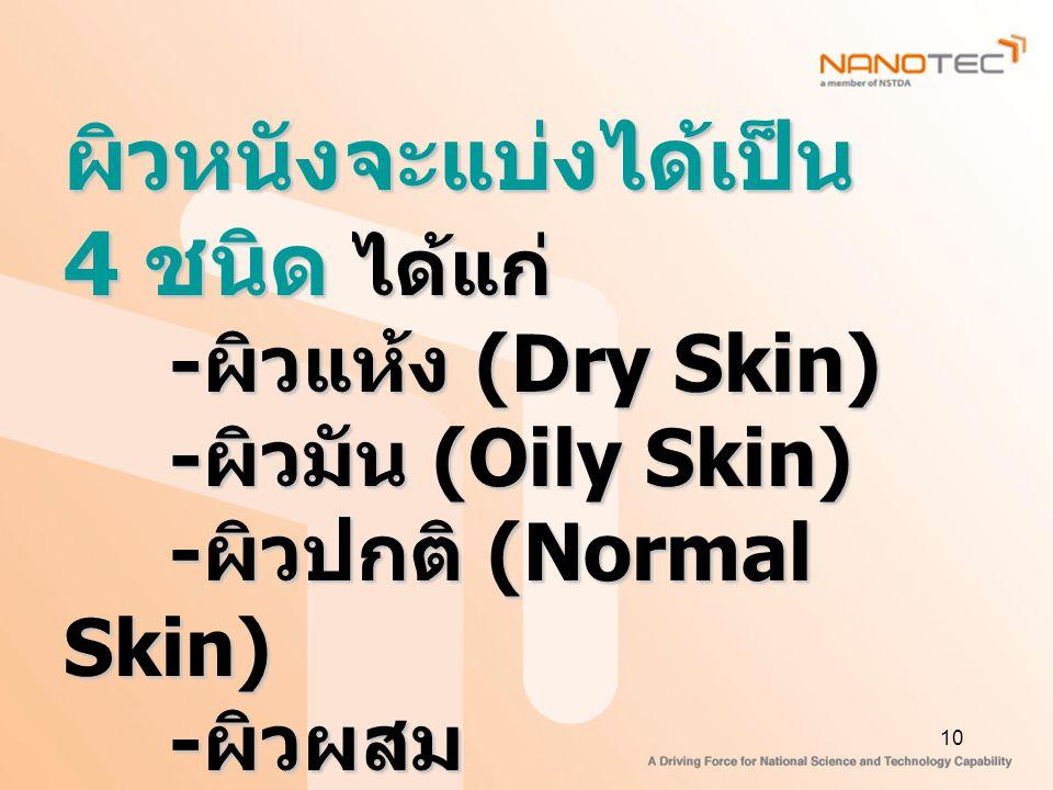 10 ผิวหนังจะแบ่งได้เป็น 4 ชนิด ได้แก่ - ผิวแห้ง (Dry Skin) - ผิวมัน (Oily Skin) - ผิวปกติ (Normal Skin) - ผิวผสม (Combination Skin (T-Zone)) (T-Zone))